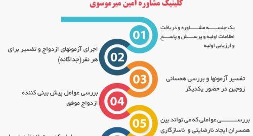مشاور خوب ازدواج در تهران